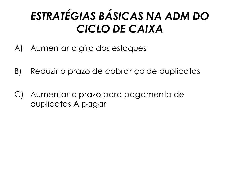 ESTRATÉGIAS BÁSICAS NA ADM DO CICLO DE CAIXA