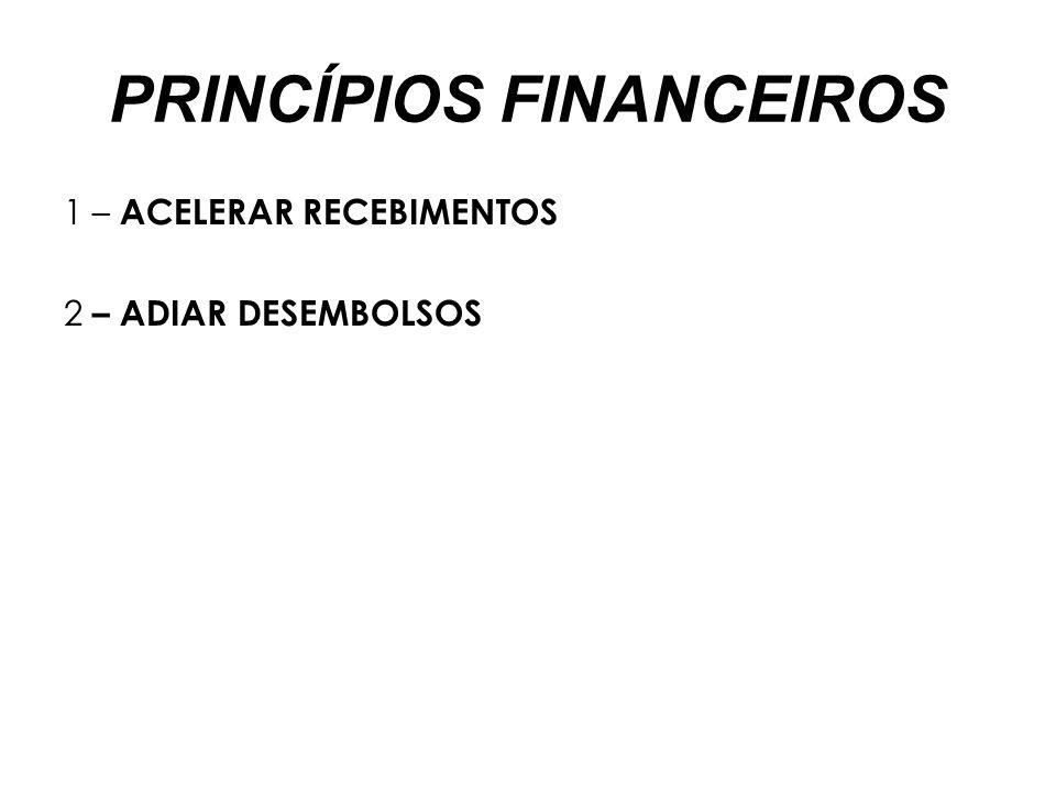 PRINCÍPIOS FINANCEIROS