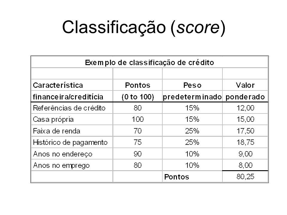 Classificação (score)