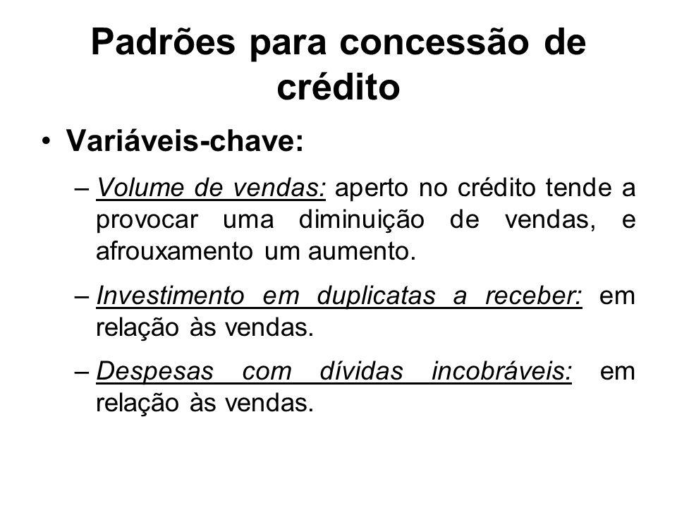 Padrões para concessão de crédito