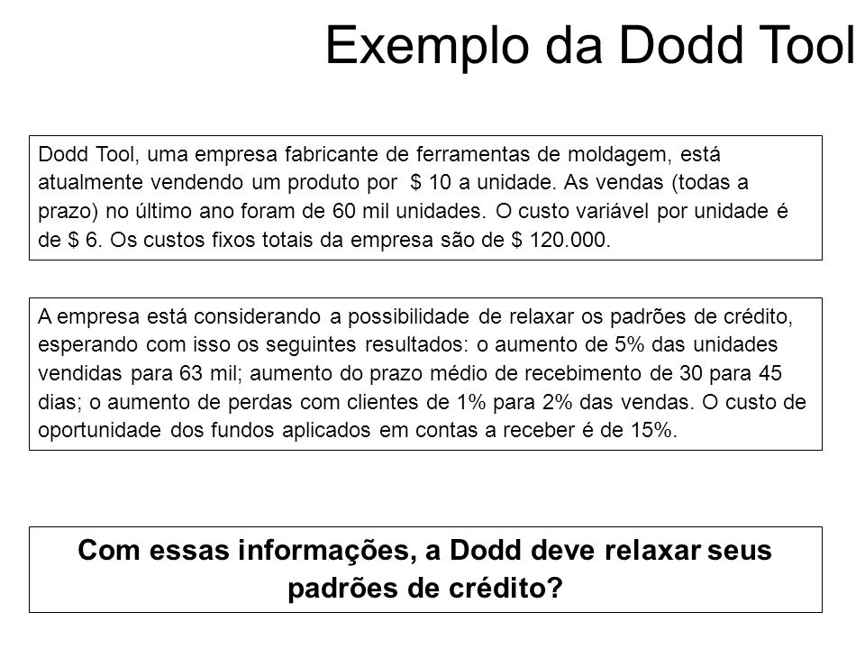Com essas informações, a Dodd deve relaxar seus padrões de crédito