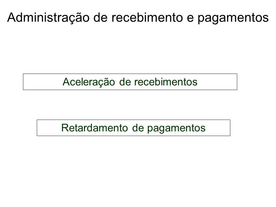 Administração de recebimento e pagamentos