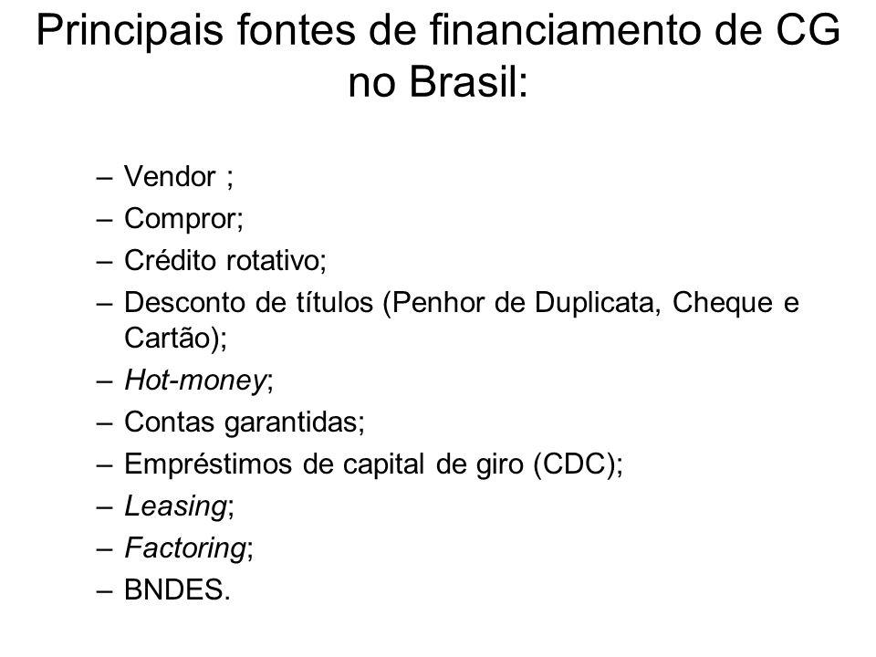 Principais fontes de financiamento de CG no Brasil:
