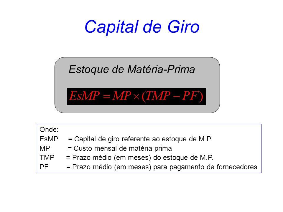 Capital de Giro Estoque de Matéria-Prima Onde: