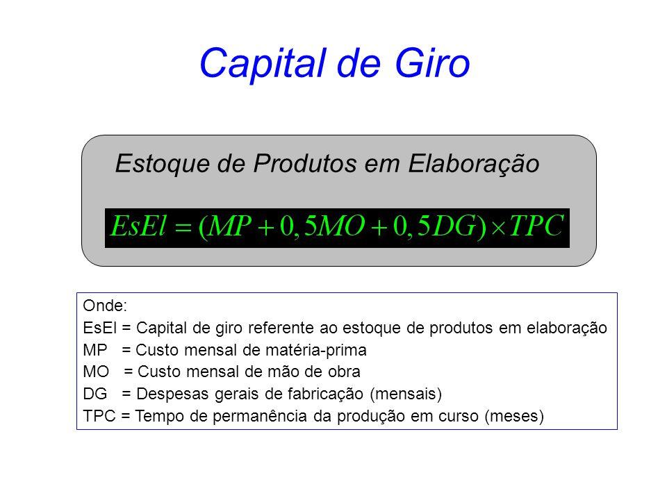 Capital de Giro Estoque de Produtos em Elaboração Onde: