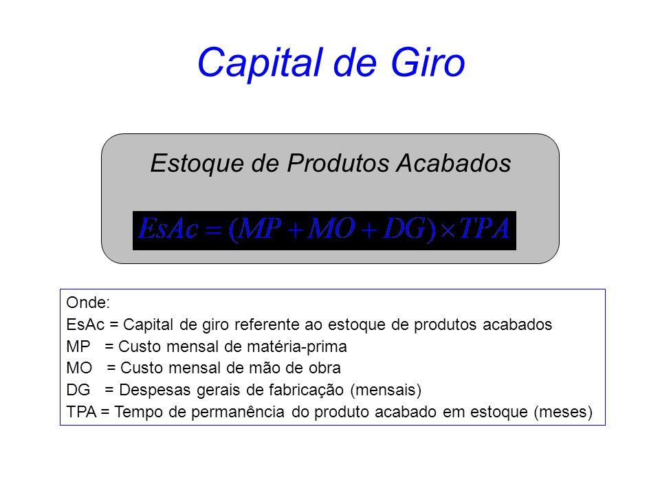 Capital de Giro Estoque de Produtos Acabados Onde:
