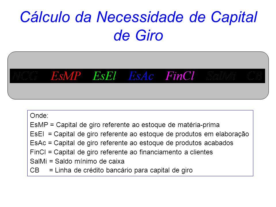 Cálculo da Necessidade de Capital de Giro