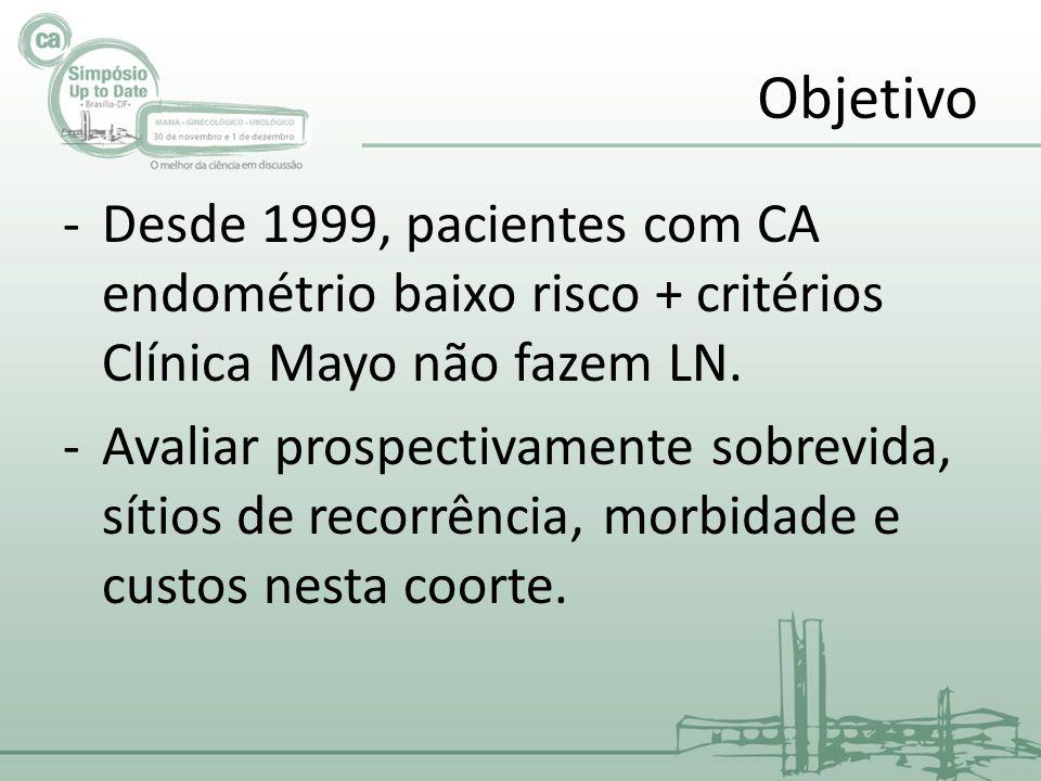 Objetivo Desde 1999, pacientes com CA endométrio baixo risco + critérios Clínica Mayo não fazem LN.