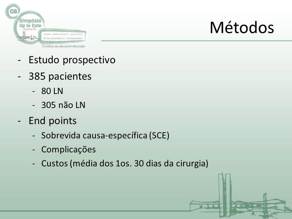 Métodos Estudo prospectivo 385 pacientes End points 80 LN 305 não LN