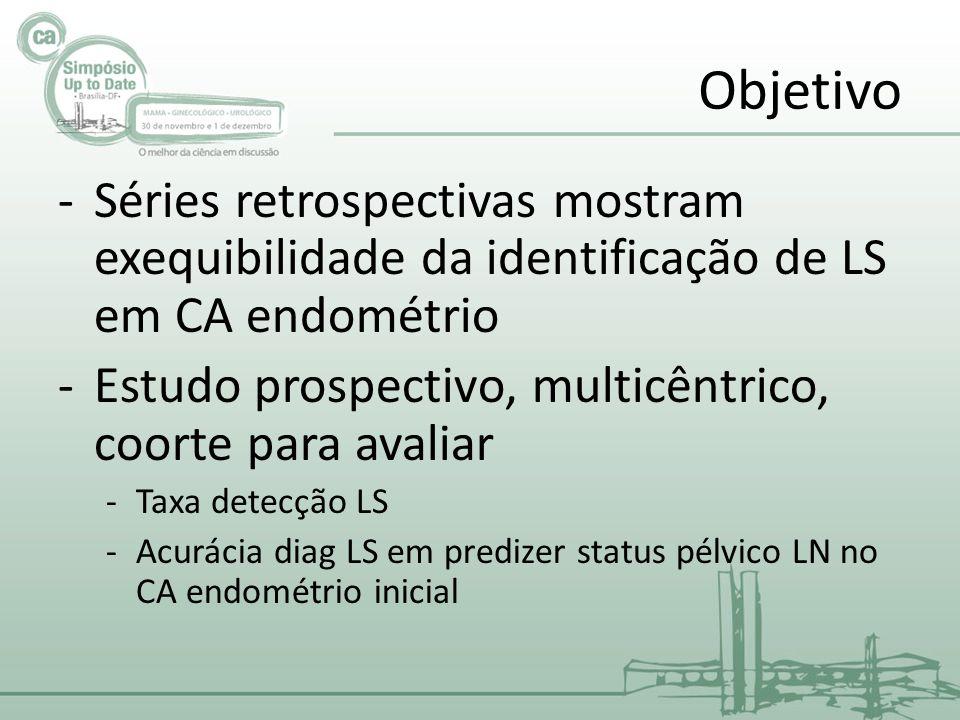 Objetivo Séries retrospectivas mostram exequibilidade da identificação de LS em CA endométrio.