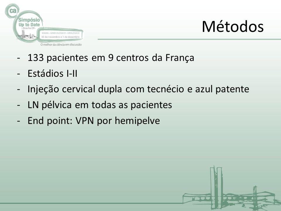 Métodos 133 pacientes em 9 centros da França Estádios I-II