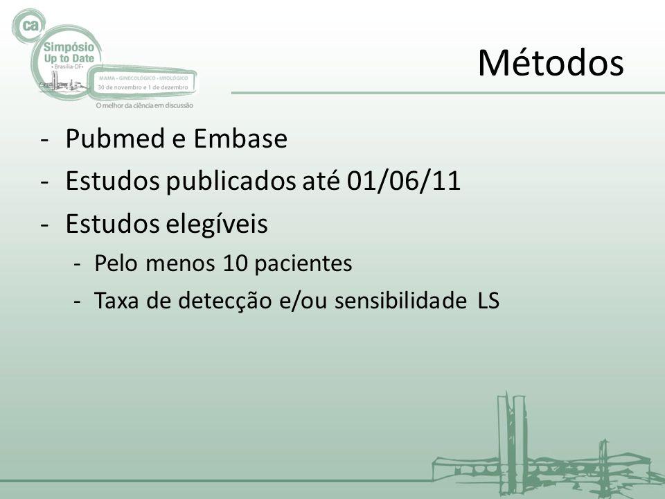 Métodos Pubmed e Embase Estudos publicados até 01/06/11