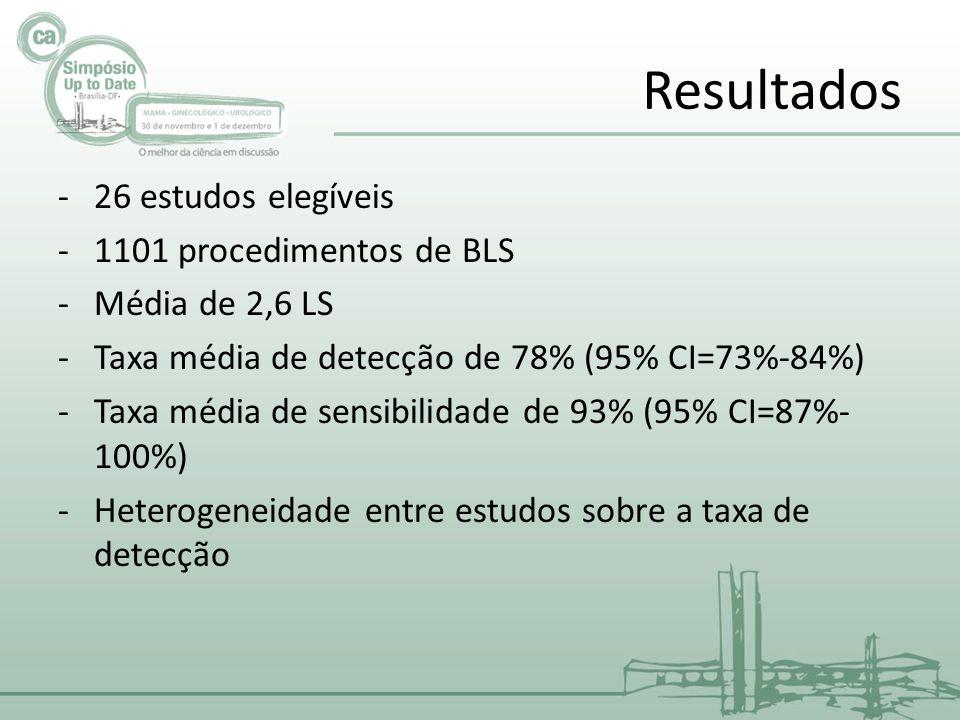 Resultados 26 estudos elegíveis 1101 procedimentos de BLS