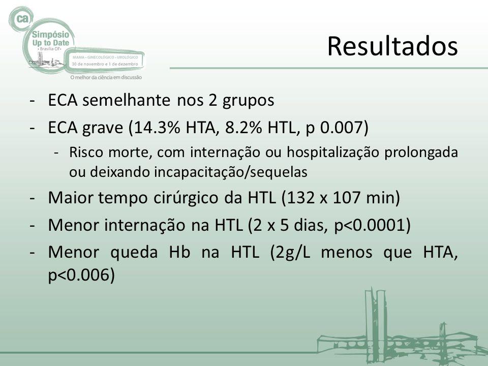 Resultados ECA semelhante nos 2 grupos
