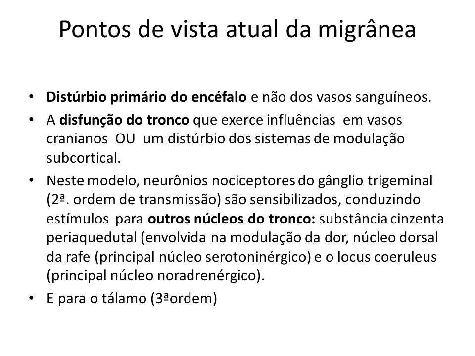 Pontos de vista atual da migrânea