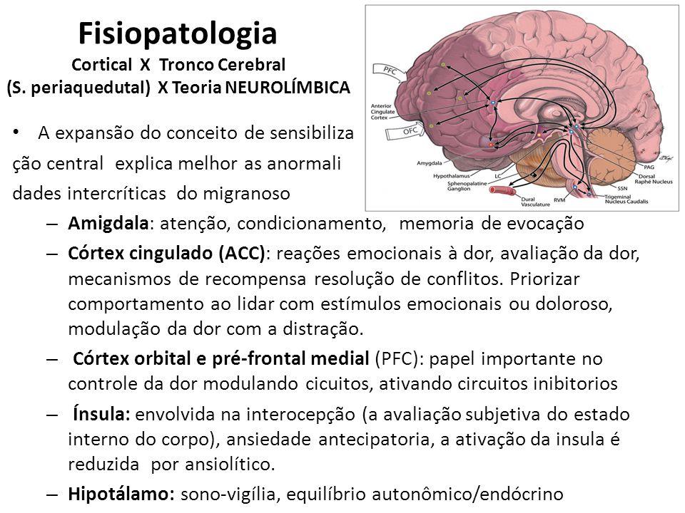 Fisiopatologia Cortical X Tronco Cerebral (S