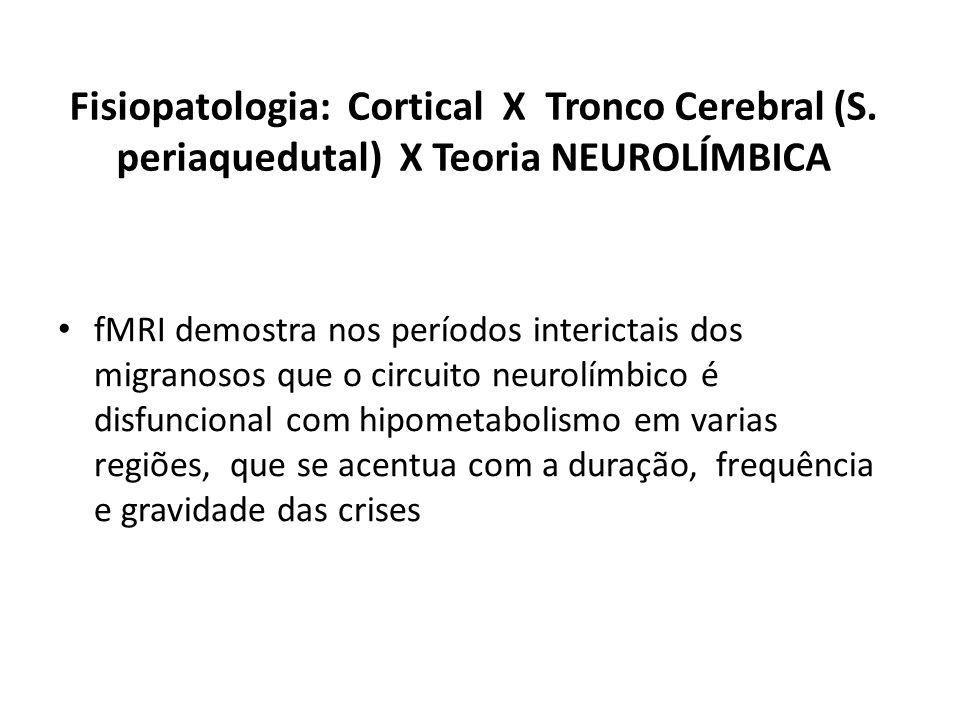 Fisiopatologia: Cortical X Tronco Cerebral (S