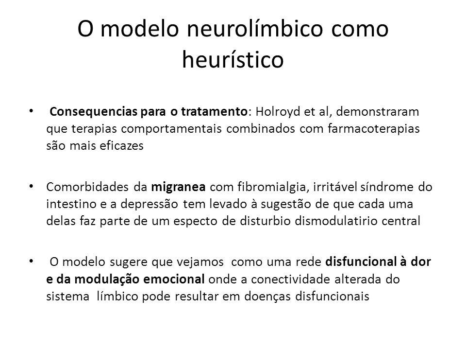 O modelo neurolímbico como heurístico