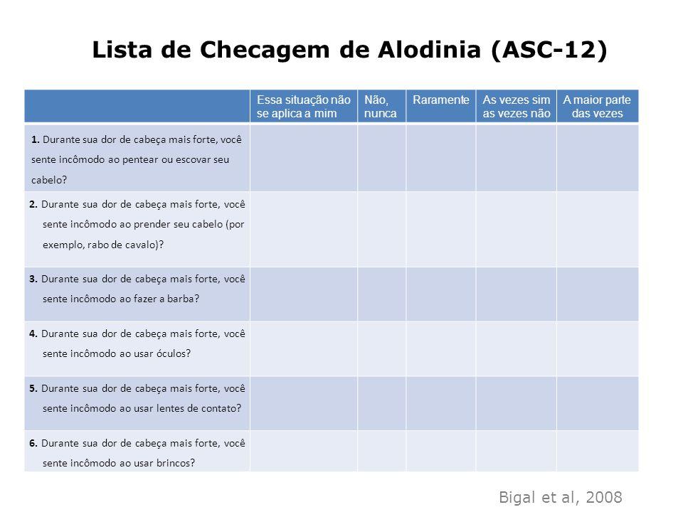 Lista de Checagem de Alodinia (ASC-12)