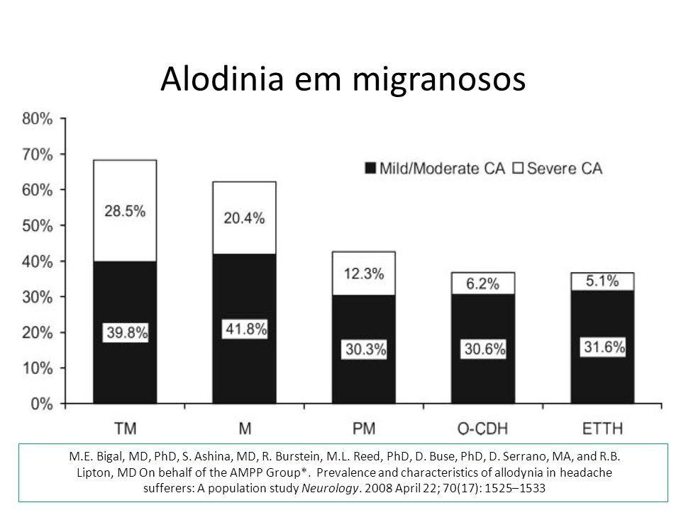 Alodinia em migranosos