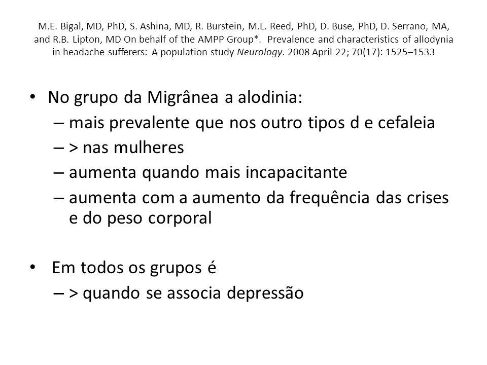 No grupo da Migrânea a alodinia:
