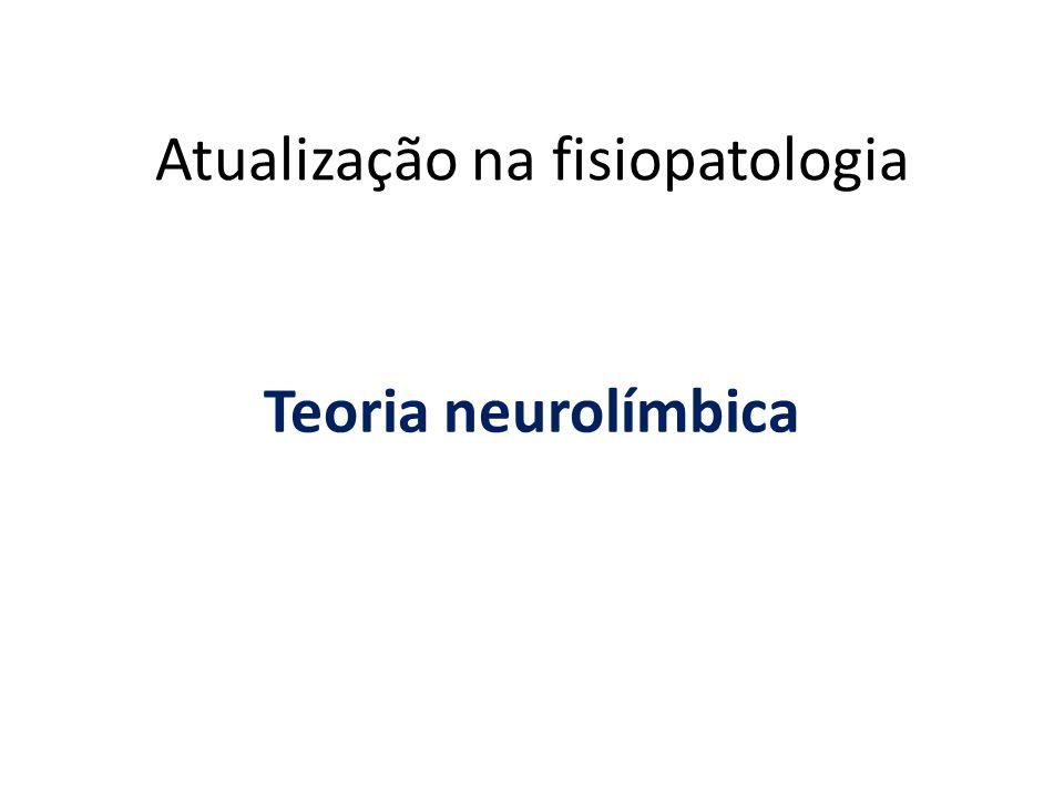 Atualização na fisiopatologia