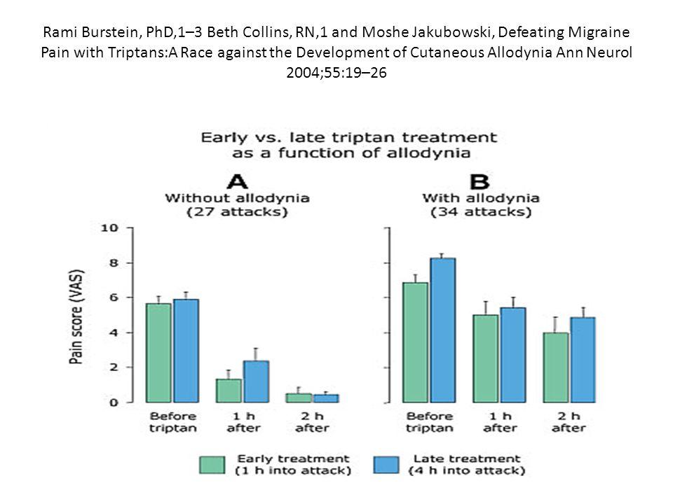 Rami Burstein, PhD,1–3 Beth Collins, RN,1 and Moshe Jakubowski, Defeating Migraine Pain with Triptans:A Race against the Development of Cutaneous Allodynia Ann Neurol 2004;55:19–26
