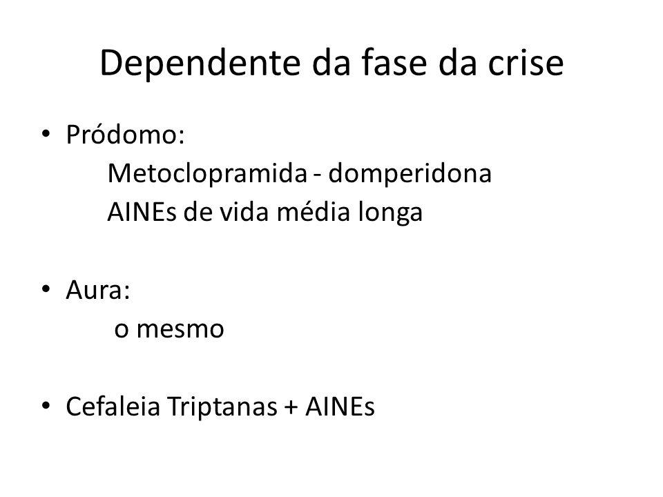 Dependente da fase da crise