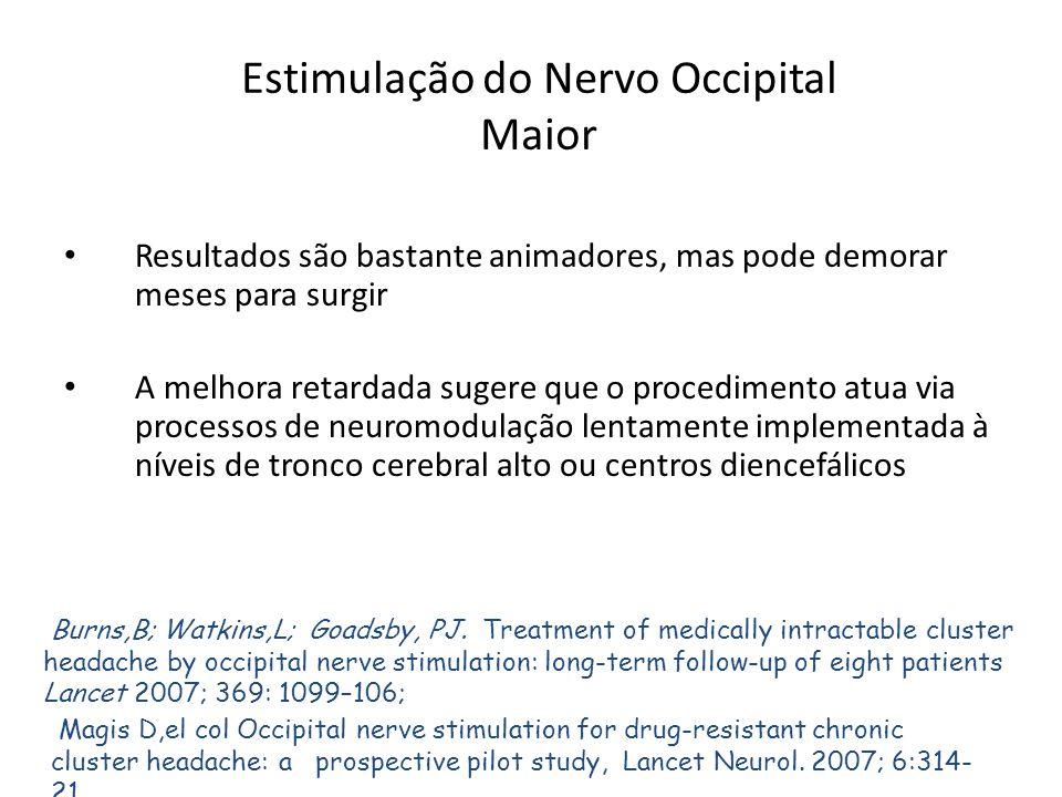 Estimulação do Nervo Occipital Maior