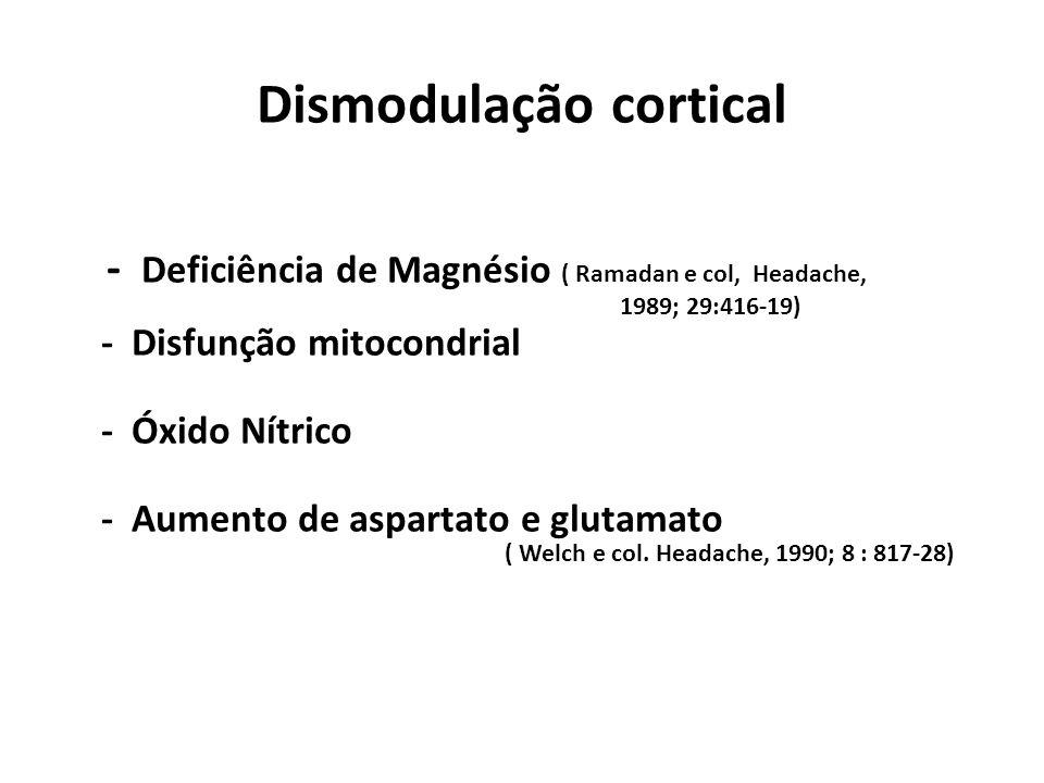 Dismodulação cortical