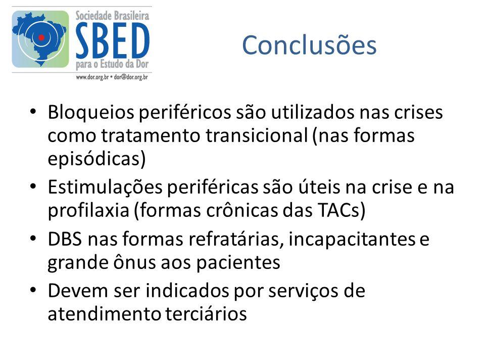 Conclusões Bloqueios periféricos são utilizados nas crises como tratamento transicional (nas formas episódicas)