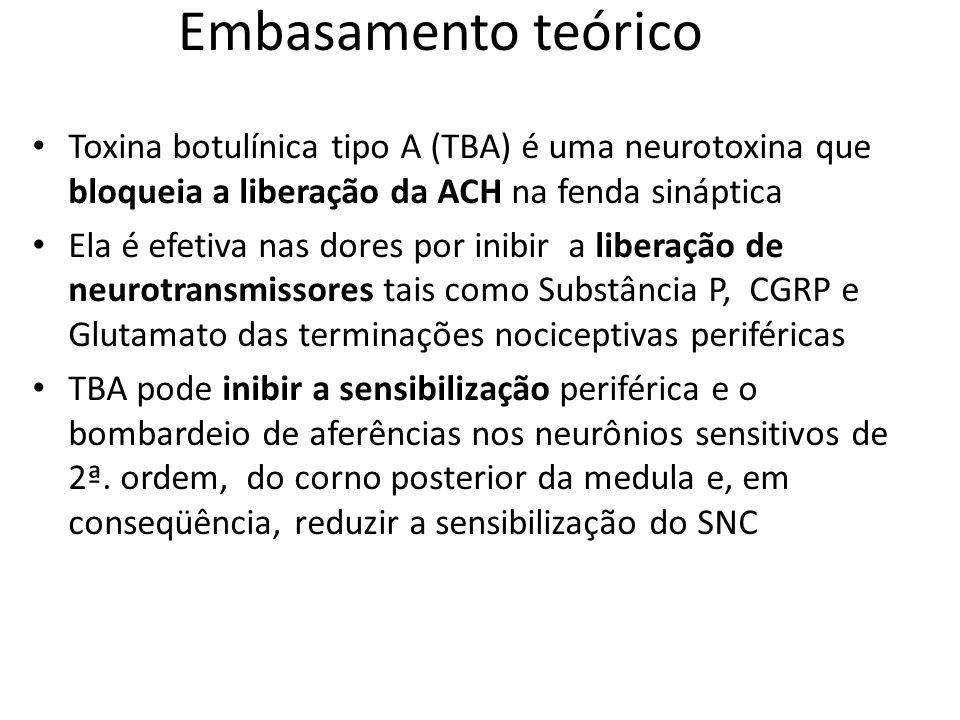 Embasamento teórico Toxina botulínica tipo A (TBA) é uma neurotoxina que bloqueia a liberação da ACH na fenda sináptica.
