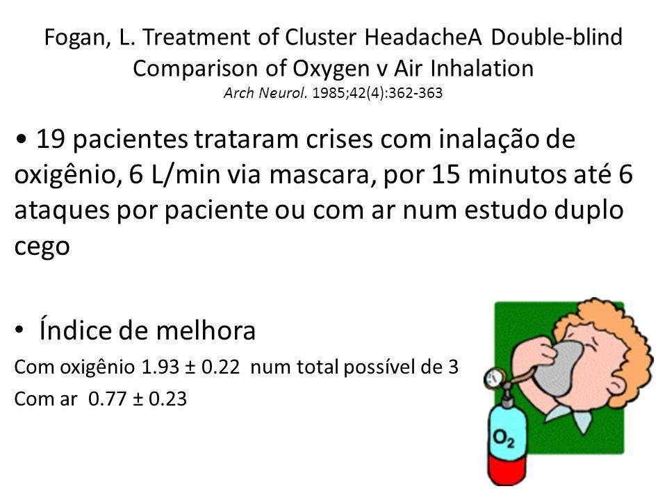 Fogan, L. Treatment of Cluster HeadacheA Double-blind Comparison of Oxygen v Air Inhalation Arch Neurol. 1985;42(4):362-363