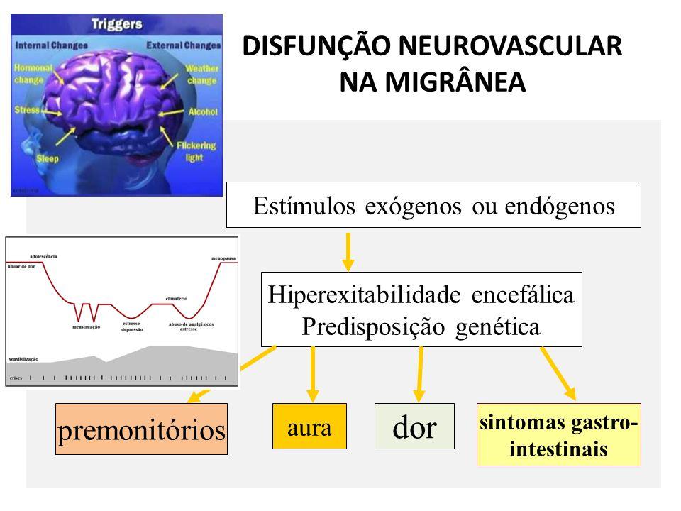 DISFUNÇÃO NEUROVASCULAR NA MIGRÂNEA
