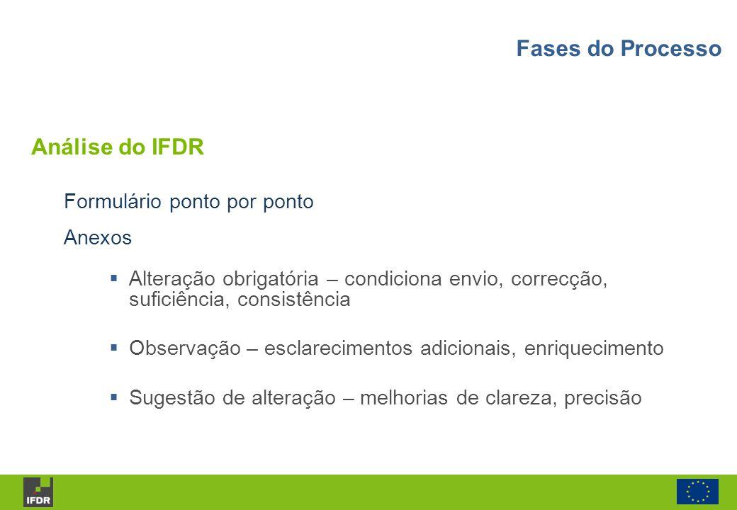 Fases do Processo Análise do IFDR Formulário ponto por ponto Anexos