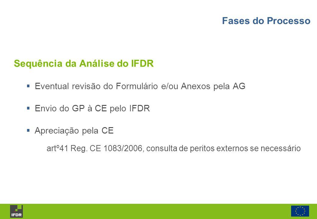 Sequência da Análise do IFDR