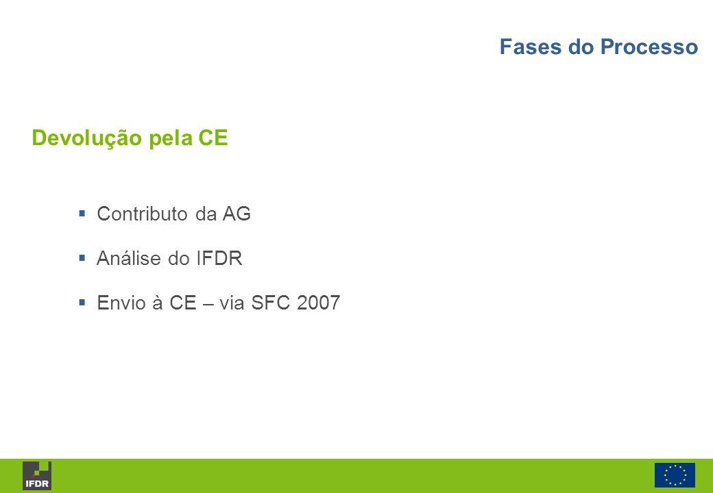 Contributo da AG Análise do IFDR Envio à CE – via SFC 2007
