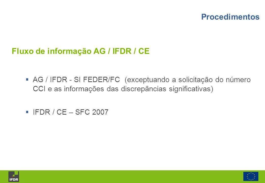 Fluxo de informação AG / IFDR / CE