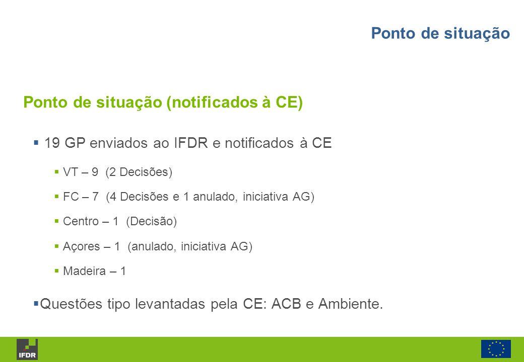 Ponto de situação (notificados à CE)