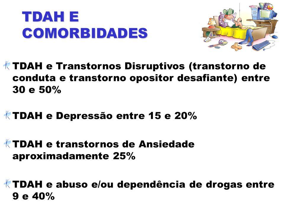 TDAH E COMORBIDADES TDAH e Transtornos Disruptivos (transtorno de conduta e transtorno opositor desafiante) entre 30 e 50%