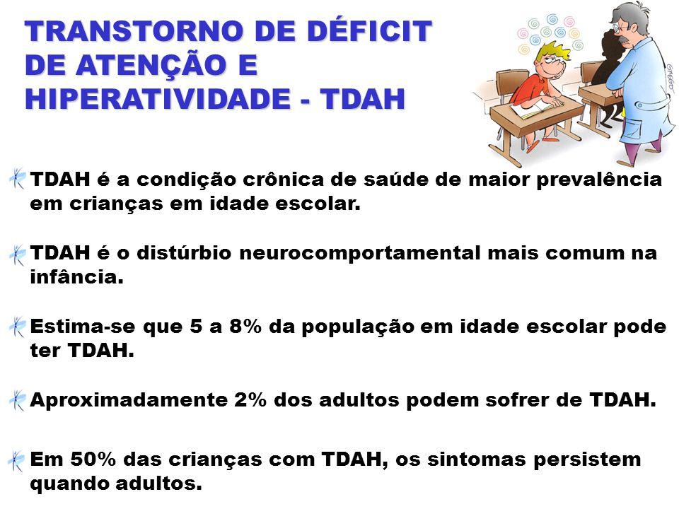 TRANSTORNO DE DÉFICIT DE ATENÇÃO E HIPERATIVIDADE - TDAH