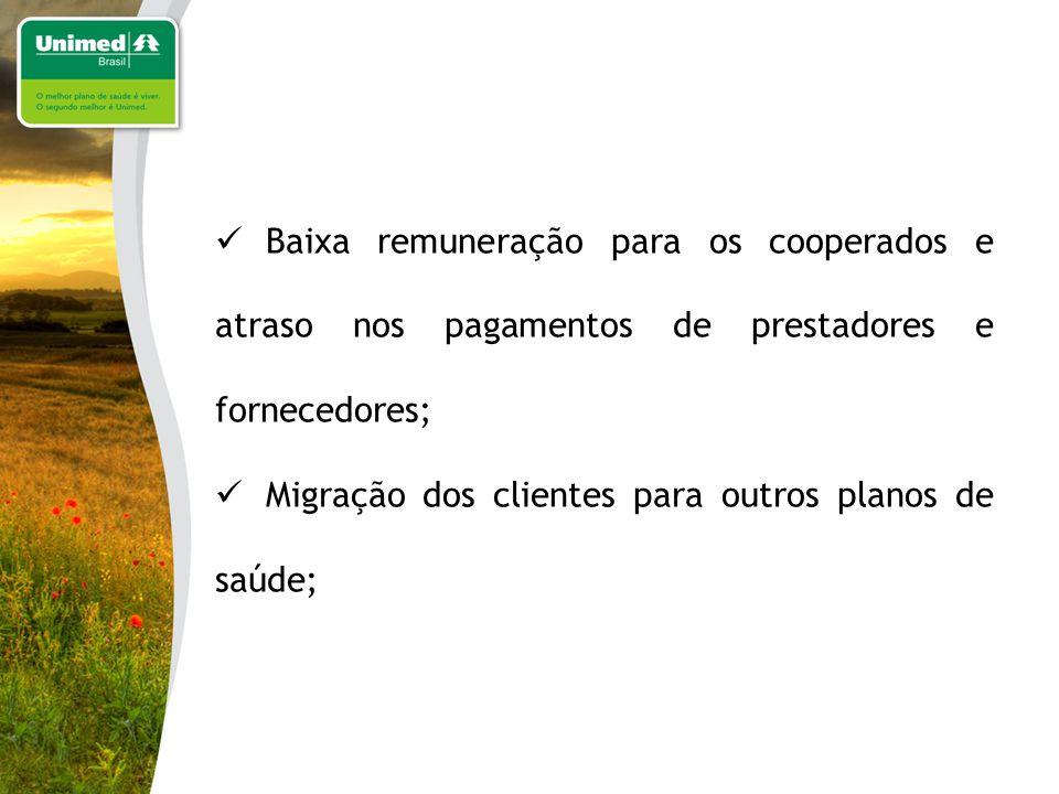 Baixa remuneração para os cooperados e atraso nos pagamentos de prestadores e fornecedores;