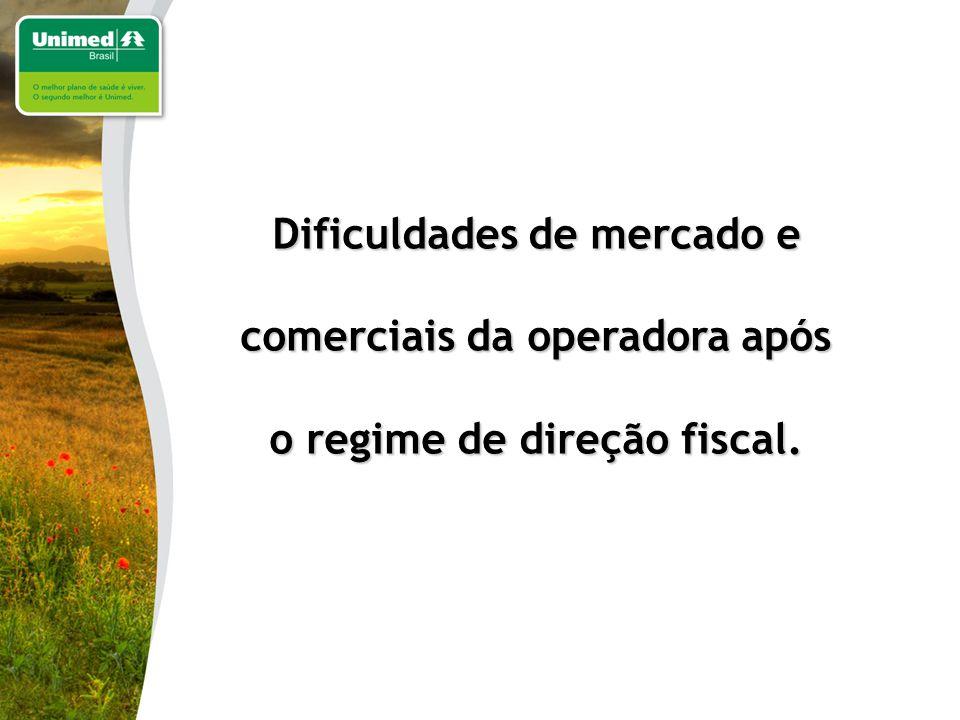 Dificuldades de mercado e comerciais da operadora após o regime de direção fiscal.