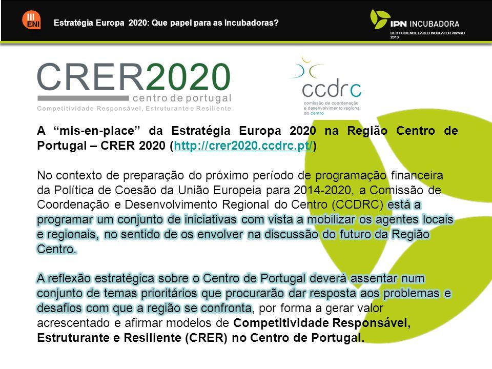 Estratégia Europa 2020: Que papel para as Incubadoras
