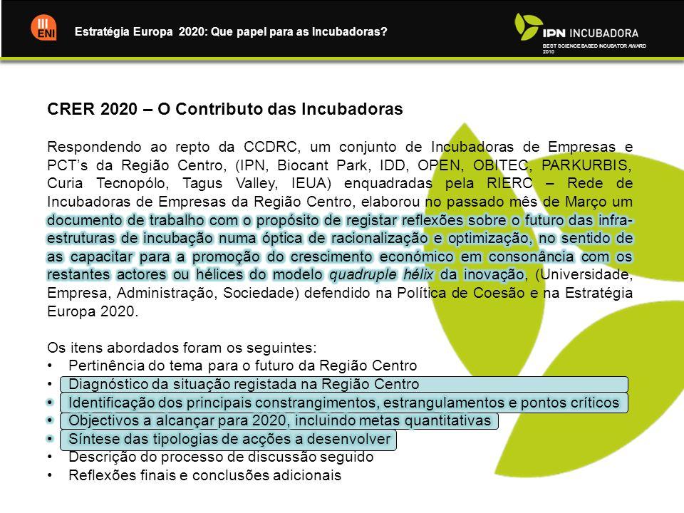 CRER 2020 – O Contributo das Incubadoras