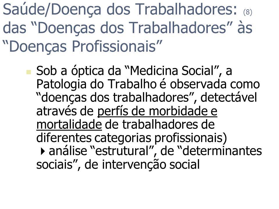 Saúde/Doença dos Trabalhadores: (8) das Doenças dos Trabalhadores às Doenças Profissionais