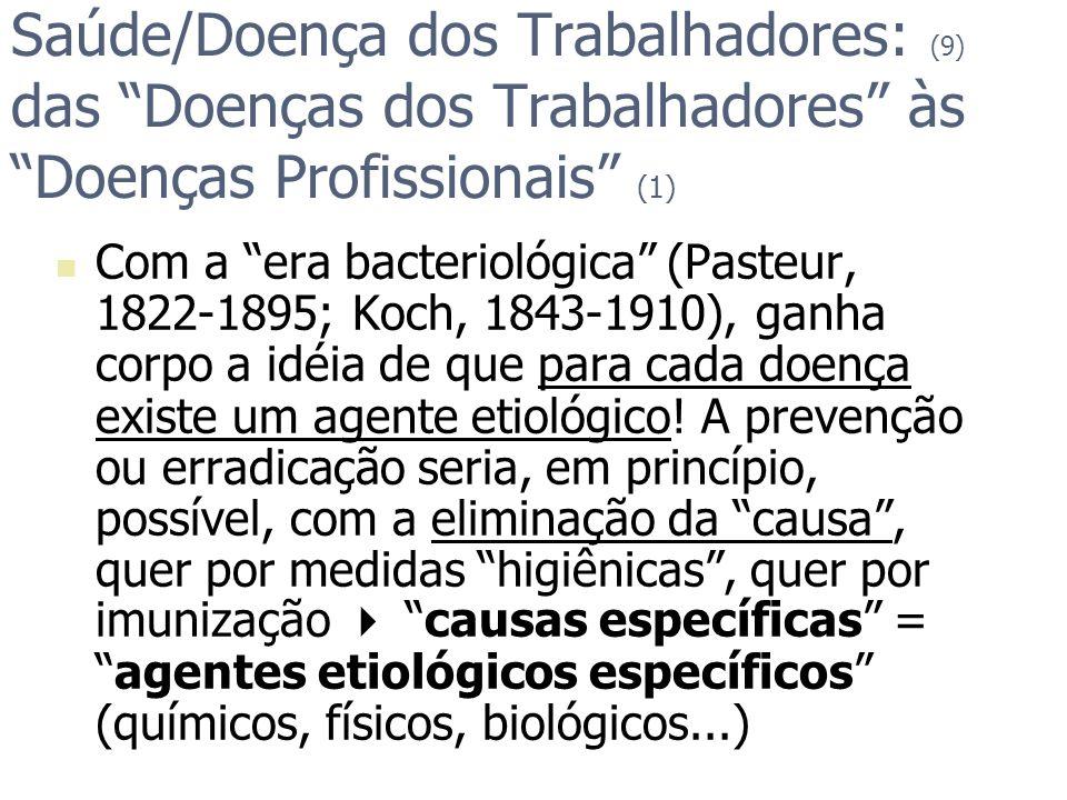 Saúde/Doença dos Trabalhadores: (9) das Doenças dos Trabalhadores às Doenças Profissionais (1)