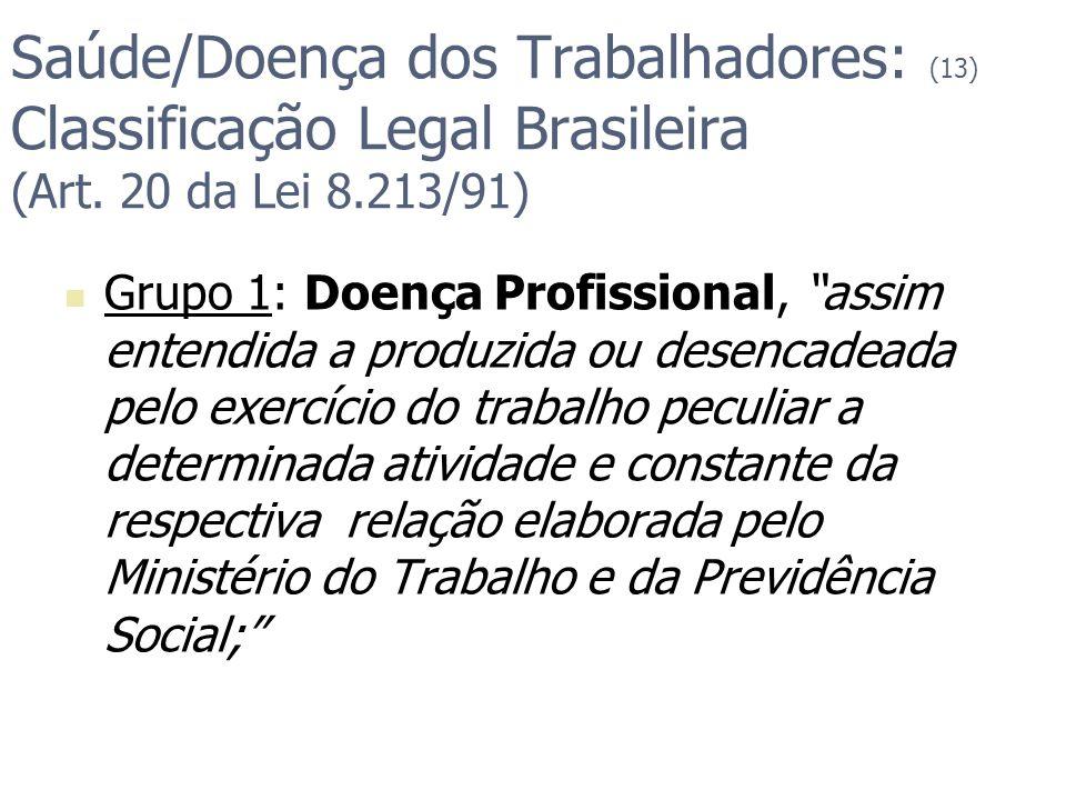 Saúde/Doença dos Trabalhadores: (13) Classificação Legal Brasileira (Art. 20 da Lei 8.213/91)