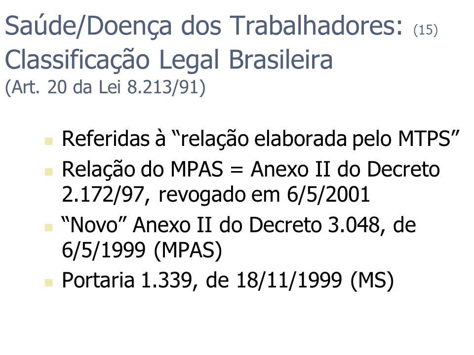 Saúde/Doença dos Trabalhadores: (15) Classificação Legal Brasileira (Art. 20 da Lei 8.213/91)