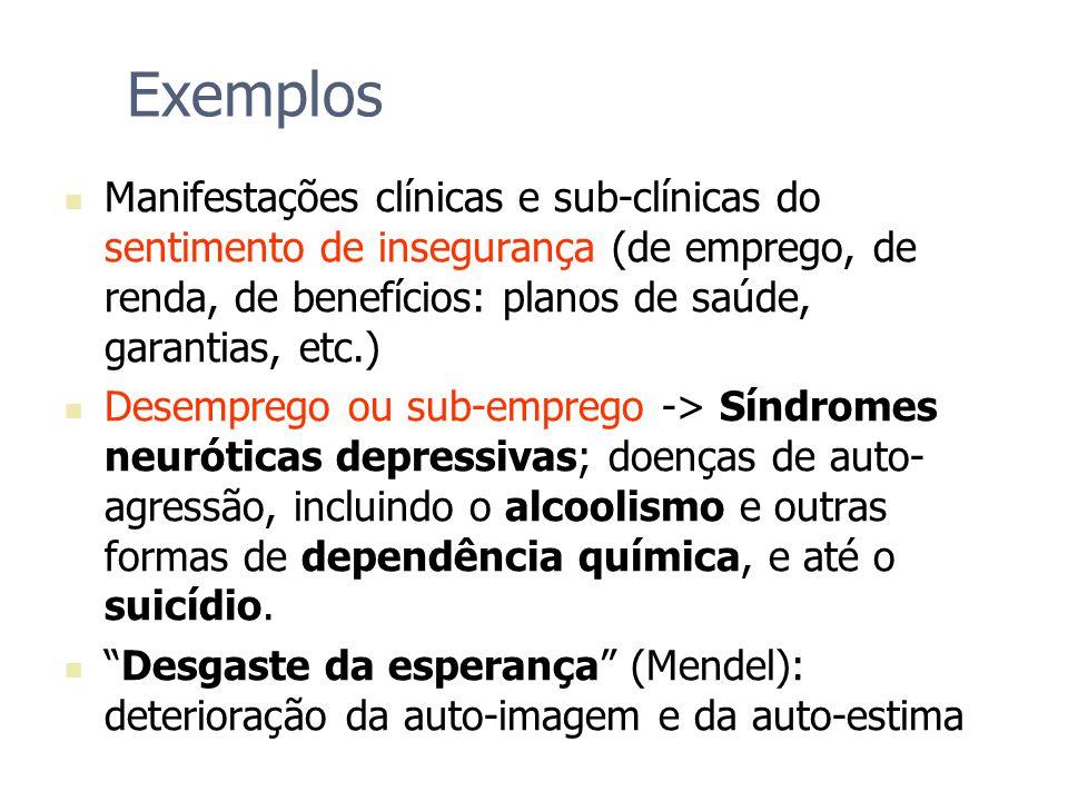 Exemplos Manifestações clínicas e sub-clínicas do sentimento de insegurança (de emprego, de renda, de benefícios: planos de saúde, garantias, etc.)